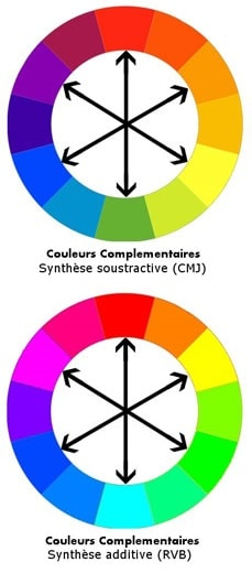 Couleurs Complementaires